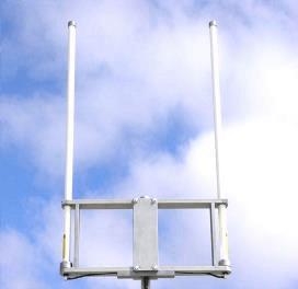 217-223 MHz – HD-IPT220-D-7